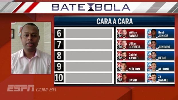 Elton Serra analisa e 'escolhe' entre jogadores do Bahia e Vitória; veja quem teve mais escolhidos
