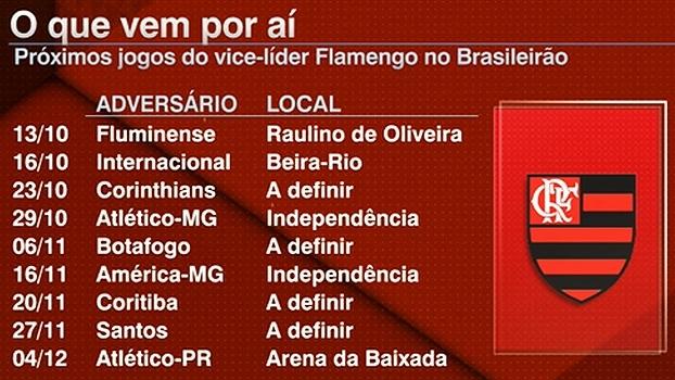 O Que Vem Por Aí Veja Os Próximos Jogos Do Flamengo No