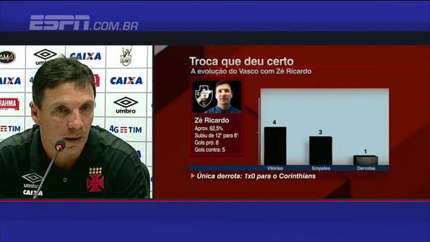 Zé Ricardo comemora e agradece apoio da torcida: 'Com essa camisa, a gente não pode economizar suor'