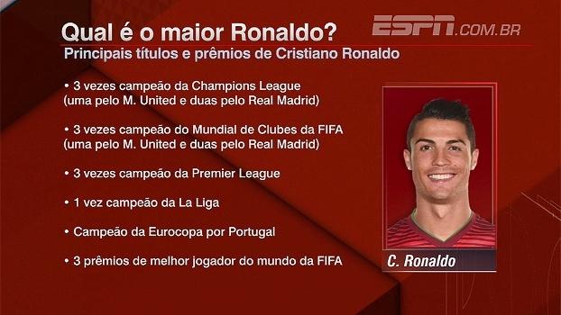 Qual é o maior Ronaldo? Veja números de Ronaldinho Gaúcho, Fenômeno e CR7