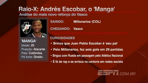 Conheça o Manga, o mais novo reforço do Vasco!