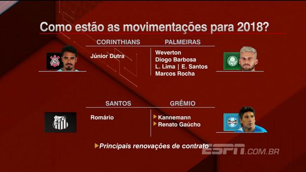 Veja as principais contratações dos grandes clubes brasileiros para 2018