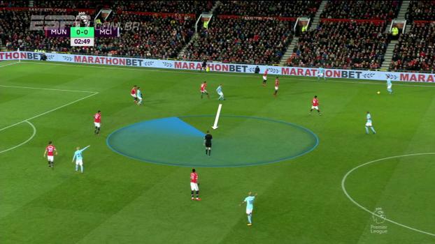 Mourinho criando problemas e Guardiola resolvendo: entenda como se portaram City e United no clássico