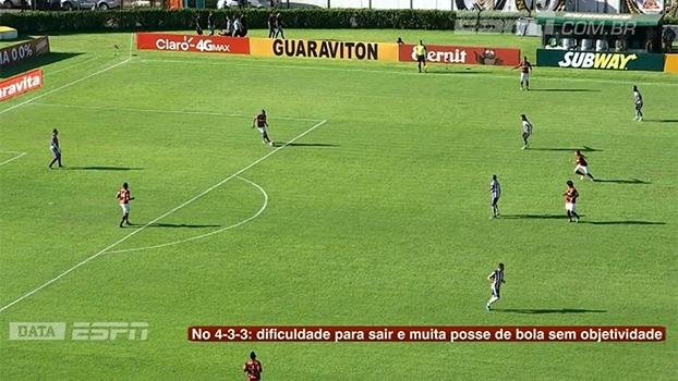 4-3-3 ou 4-4-2? DataESPN analisa o melhor esquema tático para o Flamengo