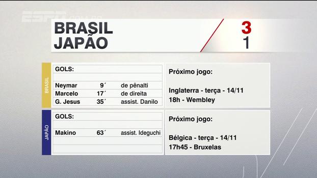 Brasil vence Japão por 3 a 1 em amistoso