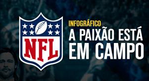 Infográfico NFL 2015 - Paixão está em campo